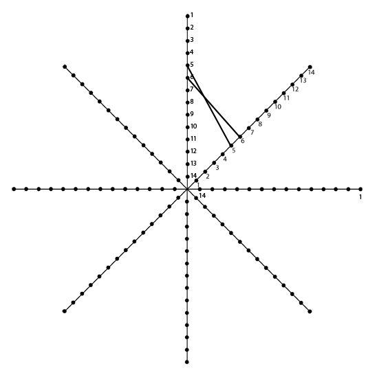 What are the comparisons and contrasts of a parabola and a heart?