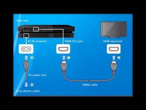 How to Setup X Rocker Gaming Chair Wireless PS4 Go Gaming