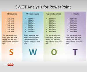 vertical swot template for powerpoint (free) to present a swot, Modern powerpoint