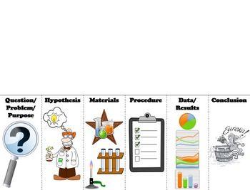 Scientific Method Interactive Notebook Lapbook/ Foldable (