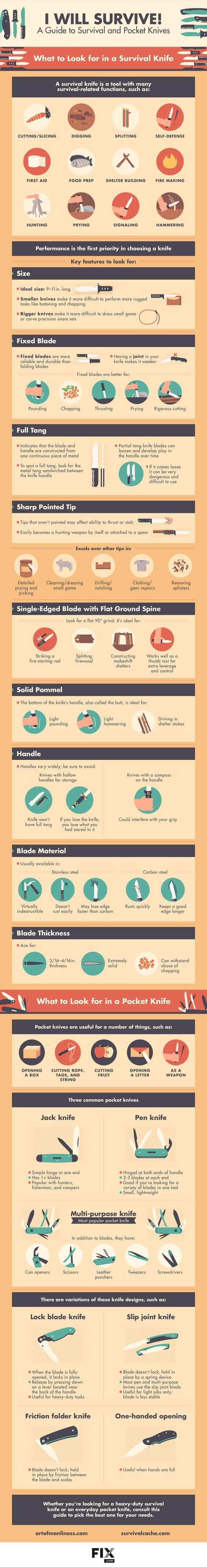 I Will Survive! A Guide to Survival and Pocket Knives #infographic #Knives #SurvivalKit