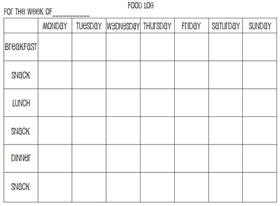 Weekly Food log | Mi Familia | Pinterest | Food Log, Logs and Food