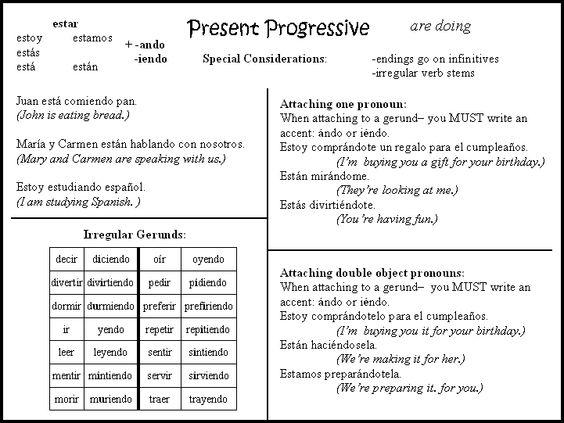 Irregular Present Progressive Espa Ol Pinterest