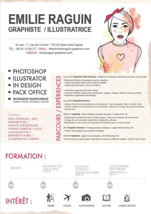 Emilie Raguin Designer Graphiste Cv Graphicdesignportfolios Graphic Design Portfolios Beaut Resume Design Creative Resume Design Graphic Design Resume