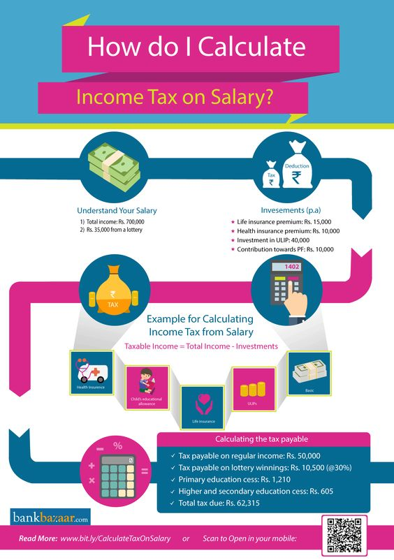 Calculate income tax on salary Mix of All Pinterest - salary calculator
