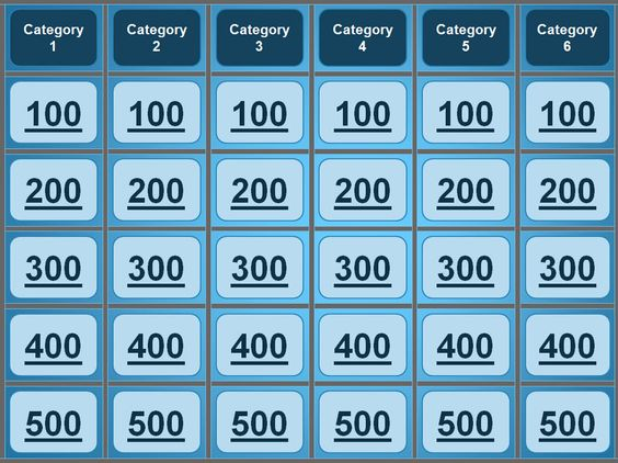 17 Best images about SMART Board on Pinterest Smart boards, The - blank jeopardy template