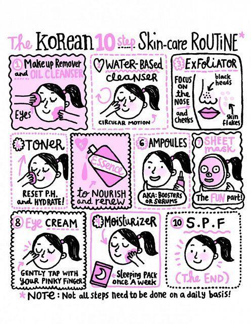 Soko Glam The Korean 10 Step Skin Care Routine Glam Korean Korean Beauty Products Skincare Rout In 2020 10 Step Skin Care Routine Korean 10 Step Skin Care Skin Care