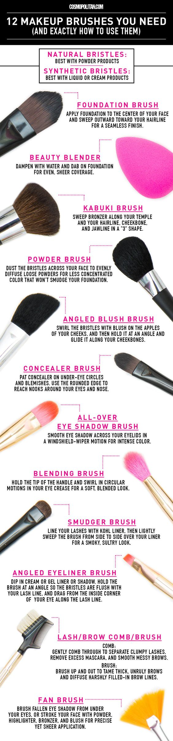THE BEST MAKEUP BRUSHES  GUIDE: Cosmopolitan.com rounded up the best and most helpful beauty brushes and makeup tools every girl needs in her arsenal. Here you'll learn how to use each tool and what makeup to use with it. Click through to see beauty tutorials that teach you the best way to apply makeup and use these must-have brushes including a foundation brush, beauty blender, powder brush, angled blush brush, concealer brush, blender brush, eyeshadow brush, and more.