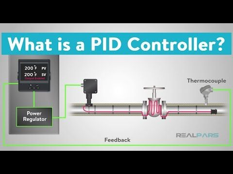 What Is A Pid Controller Youtube Pid Controller Ladder Logic Programing Software