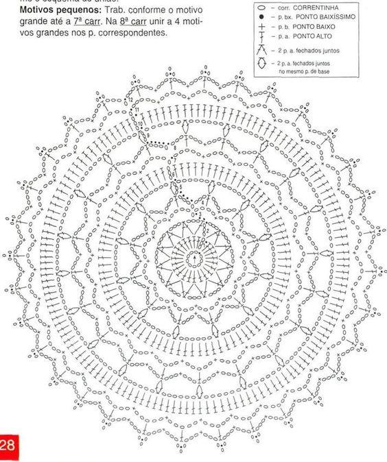 Esquema Patrón Mandala Crochet Ganchillo | andrea | Pinterest ...