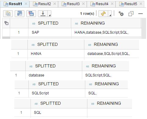 SAP CDS View data display with Data Preview tool in Eclipse http - ironworker resume