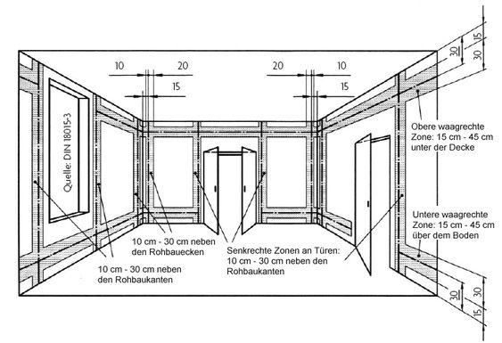 Installationszonen wiring Pinterest - vde 0100 badezimmer