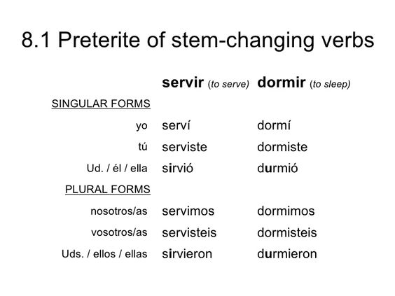 8 1 preterite of stem changing verbs servir to serve dormir to sleep singular forms yo serv. Black Bedroom Furniture Sets. Home Design Ideas