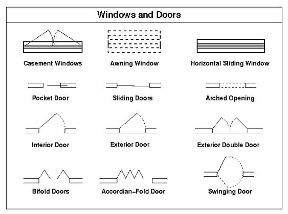 Image Detail For Windows And Doors Electrical Structural