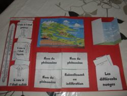 Lapbook cycle de leau - lagedeclasse2