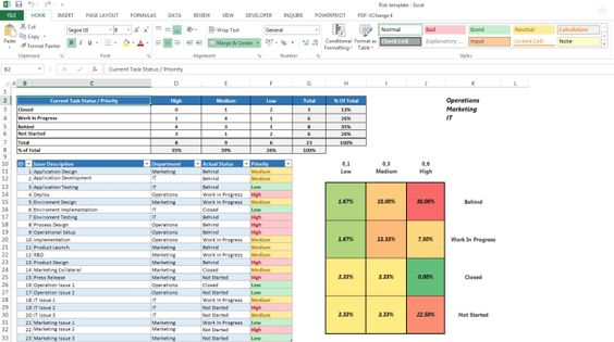 Microsoft Excel Timeline Chart Template XLS Excel Project - project risk management template