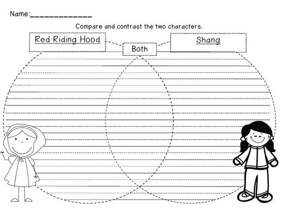 Red Riding Hood and Lon Po Po (Compare and Contrast Fairy Tales ...