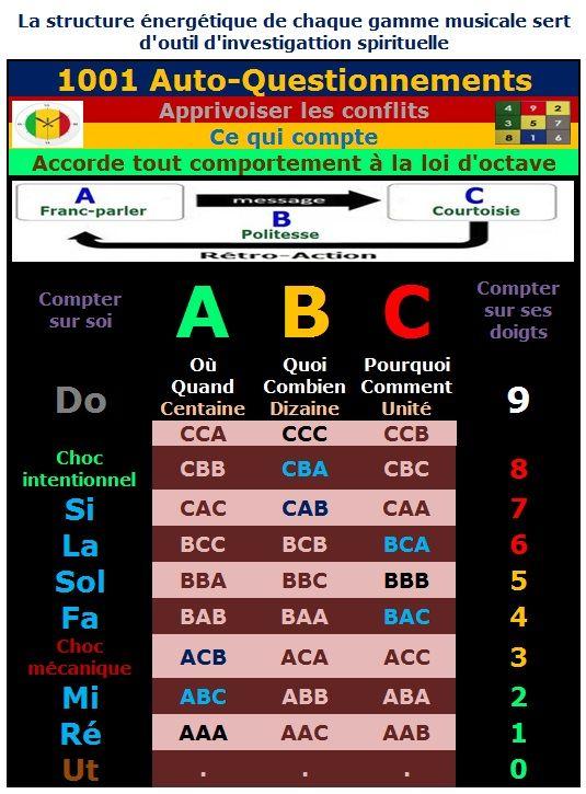 Contre ! - Page 2 09358cd3247a57da8bc898d6630e48b3