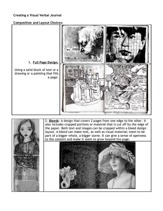 intro-creating-a-visual-verbal-journal by Riverwood HS via Slideshare