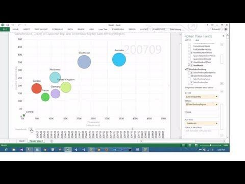 Create Gantt Chart in Excel Excel \/ Power BI Pinterest - bubble chart