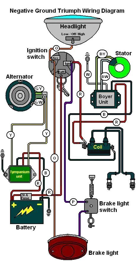 Wiring Diagram For Triumph Bsa With Boyer Ignition In 2020 Motorcycle Wiring Scrambler Motorcycle Cafe Racer Bikes