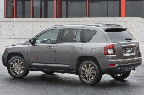Awesome Jeep Compass Gas Tank Size