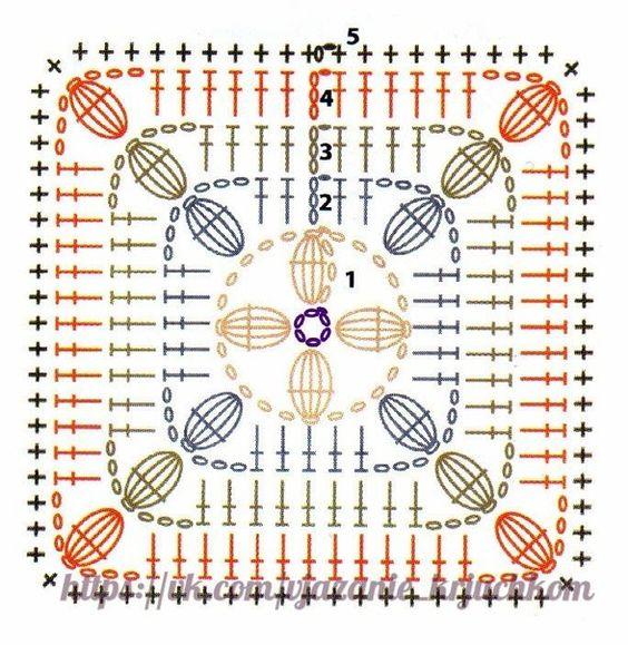 Pinterest the world s catalog of ideas - Patrones de mantas a crochet ...