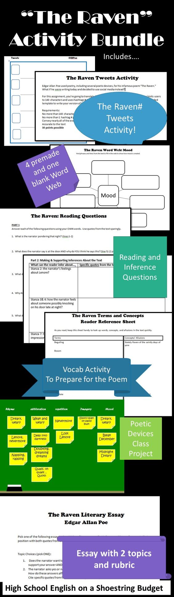 the raven activity bundle edgar allan poe pdf activities the set of activities for us the poem the raven by edgar allan poe includes reading questions graphic organizers vocabulary and literary essay