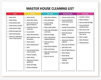 Putzliste hausreinigung checkliste and reinigen on pinterest - House cleaninghour guide ...