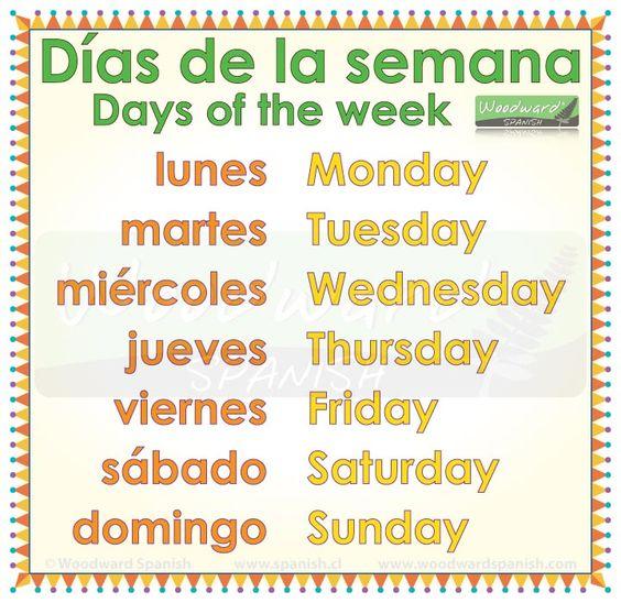 los d as de la semana en espa ol days of the week in spanish espa ol english version. Black Bedroom Furniture Sets. Home Design Ideas