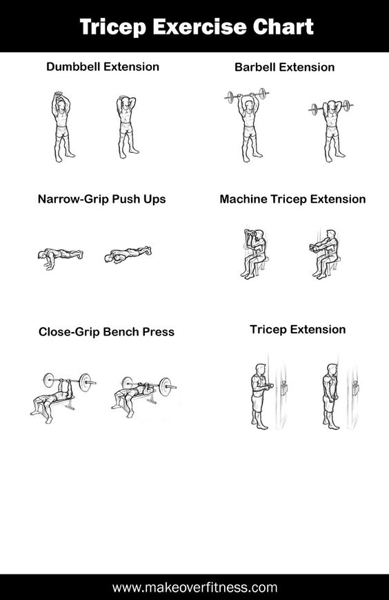 Triceps, Home and Health and fitness on Pinterest