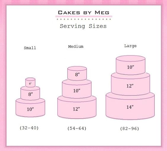 top tier wedding cake size serving size 3 tier cakes cake ideas just like 21079