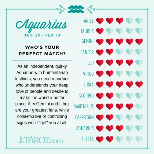 What Star Sign Is Aquarius Compatible With