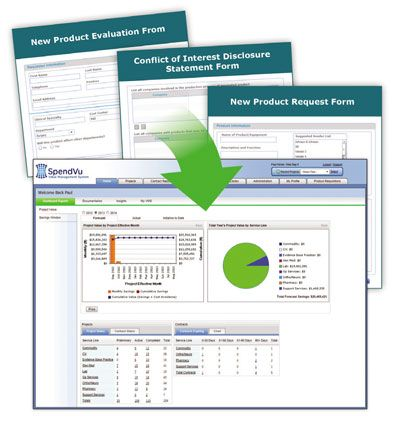 SpendVu provides Value Analysis Management Software solutions for - software request form