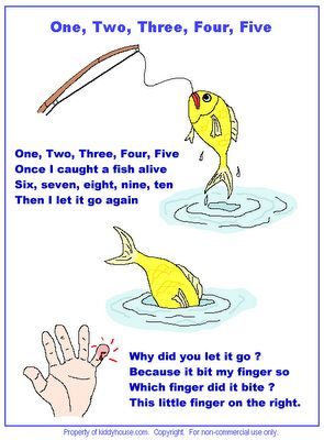 Alive lyrics kids singing and fish on pinterest for Once i caught a fish alive