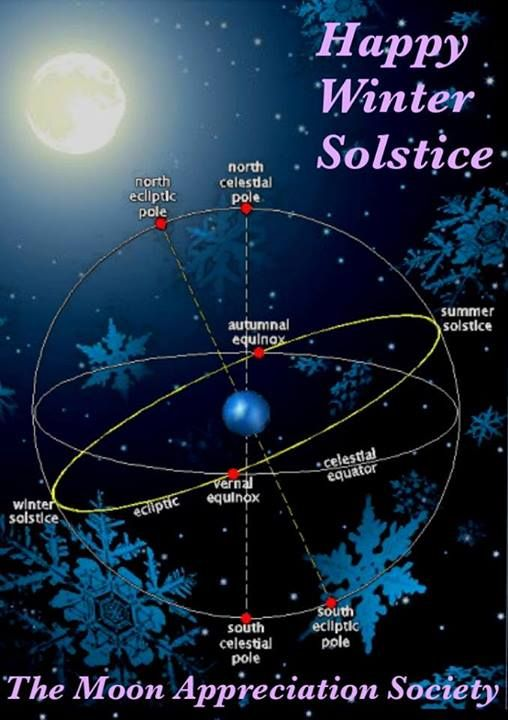 picture representing solstice astronomy - photo #3