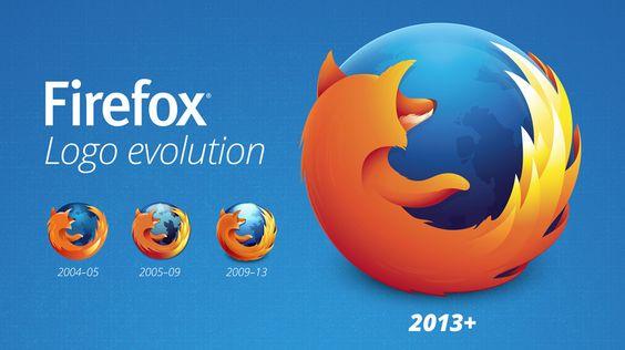 A evolução do logo do Firefox