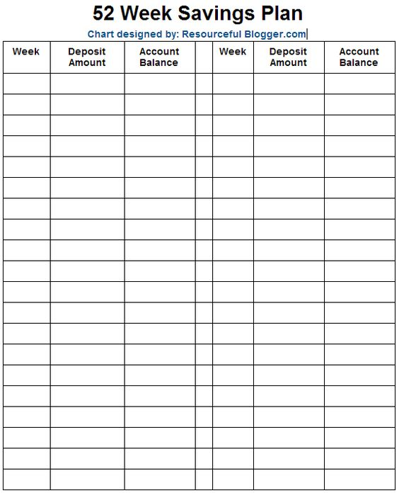 52 week savings chart blank make your own savings plan for 52 week table