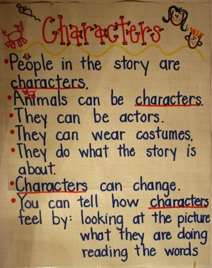 Characters anchor chart from Kim Adsit