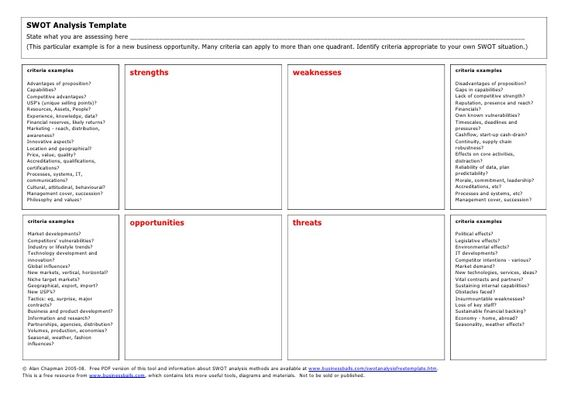 swot analysis worksheet image - Google Search Business - swot analysis example