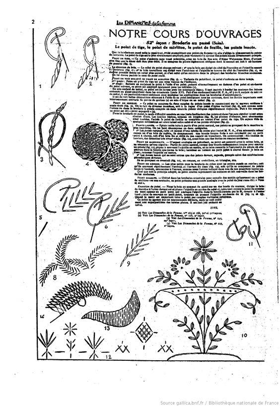 """52nd Lecon: Broderie au passe (suite) Le point de tige, le point de mirliton, le point de feuille, les points lances. Notre Cours D'Ouvrages.. Les Dimanches de la femme : supplément de la """"Mode du jour""""1925/05/10 (A4,N166)."""