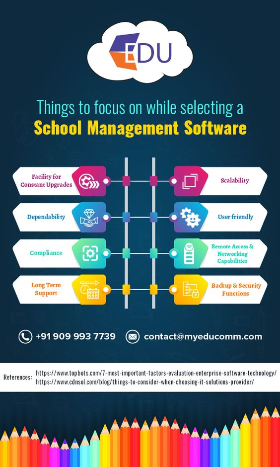 Things To Focus On While Selecting A School Management Software?