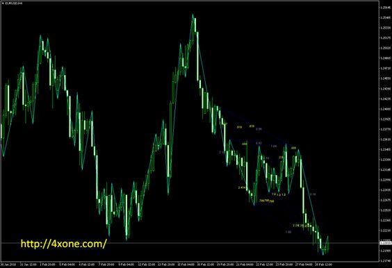 Zup V40 V40 Forex Brokers Forex Trading