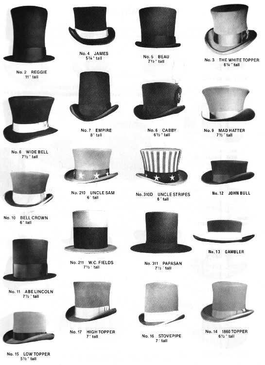 Know Your Hats Informative Post In 2021 Top Hat Hats Hats For Men