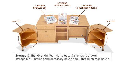 Storage & Shelving Kit