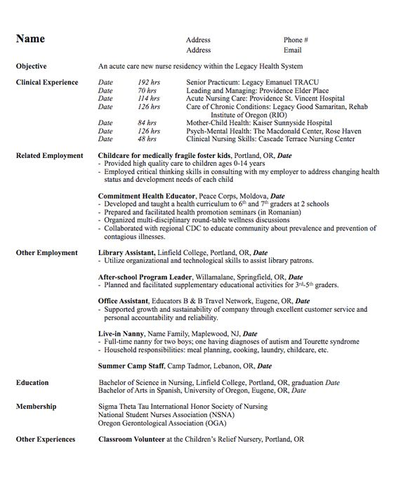 Awesome Resume For Residency Programs Festooning Resume Ideas