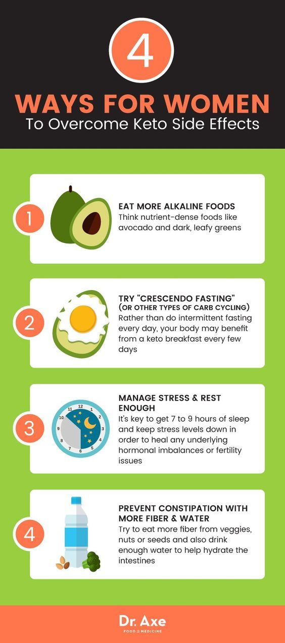 Pin On Weight Loss Diet Lose Weight Health Foods