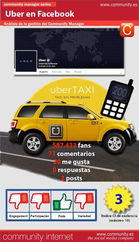 Análisis e #infografía de #Uber en Facebook. Community Internet the social media company. Redes Sociales #EnriqueSanJuan