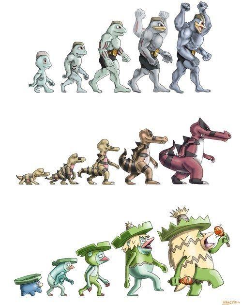 Machamp Pokemon Evolution | www.pixshark.com - Images ...