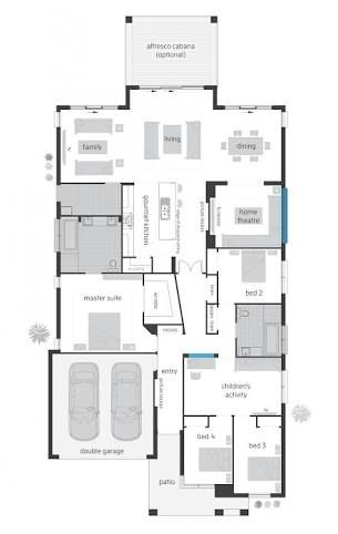 4 Bedroom House Plans Rear View Google Search House Plans Australia 4 Bedroom House Plans Cottage Design Plans